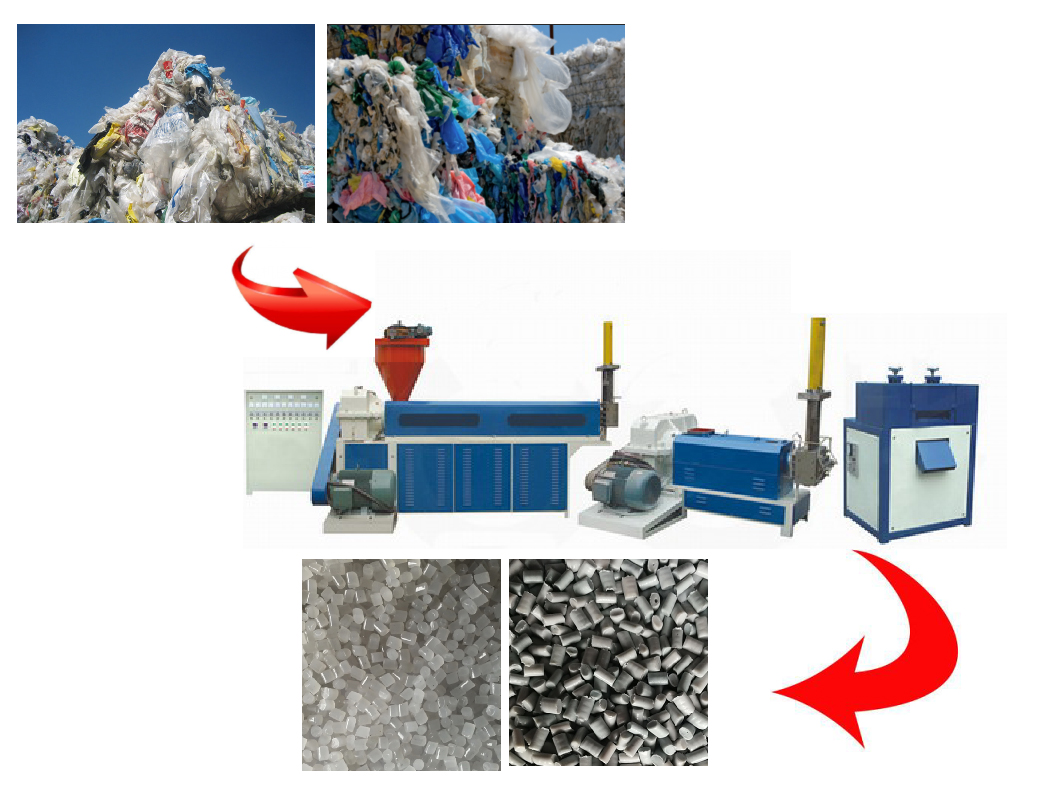 How to Build Up Plastic Recycle Line Factory? - Manufacturer